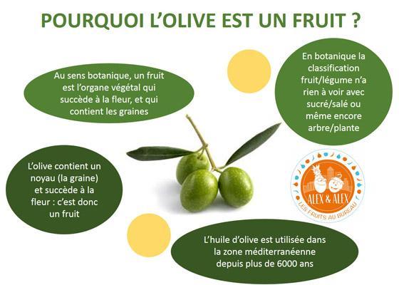 Olive : fruit ou légume